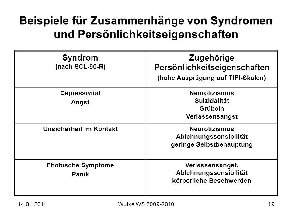 Beispiele für Zusammenhänge von Syndromen und Persönlichkeitseigenschaften Syndrom (nach SCL-90-R) Zugehörige Persönlichkeitseigenschaften (hohe Ausprägung auf TIPI-Skalen) Depressivität Angst Neurotizismus Suizidalität Grübeln Verlassensangst Unsicherheit im KontaktNeurotizismus Ablehnungssensibilität geringe Selbstbehauptung Phobische Symptome Panik Verlassensangst, Ablehnungssensibilität körperliche Beschwerden 14.01.201419Wutke WS 2009-2010