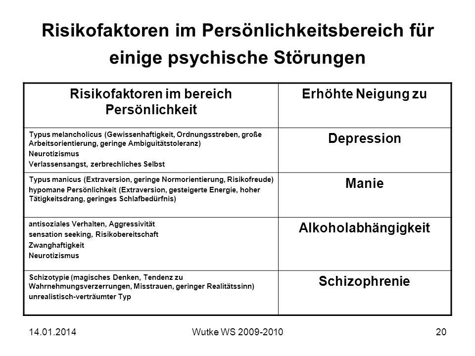 Risikofaktoren im Persönlichkeitsbereich für einige psychische Störungen Risikofaktoren im bereich Persönlichkeit Erhöhte Neigung zu Typus melancholicus (Gewissenhaftigkeit, Ordnungsstreben, große Arbeitsorientierung, geringe Ambiguitätstoleranz) Neurotizismus Verlassensangst, zerbrechliches Selbst Depression Typus manicus (Extraversion, geringe Normorientierung, Risikofreude) hypomane Persönlichkeit (Extraversion, gesteigerte Energie, hoher Tätigkeitsdrang, geringes Schlafbedürfnis) Manie antisoziales Verhalten, Aggressivität sensation seeking, Risikobereitschaft Zwanghaftigkeit Neurotizismus Alkoholabhängigkeit Schizotypie (magisches Denken, Tendenz zu Wahrnehmungsverzerrungen, Misstrauen, geringer Realitätssinn) unrealistisch-verträumter Typ Schizophrenie 14.01.201420Wutke WS 2009-2010