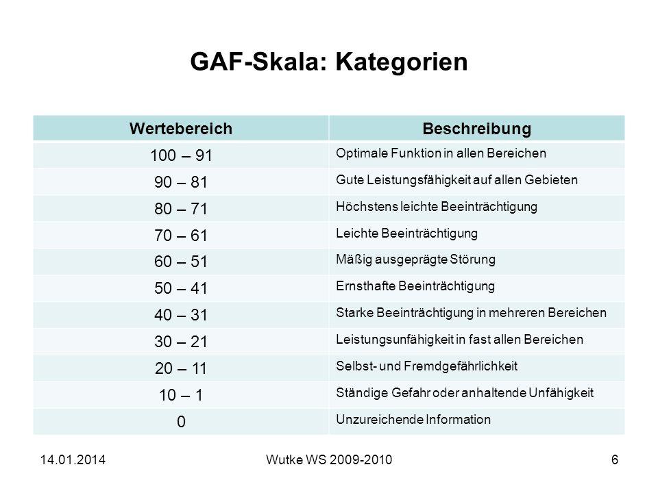 GAF-Skala: Kategorien WertebereichBeschreibung 100 – 91 Optimale Funktion in allen Bereichen 90 – 81 Gute Leistungsfähigkeit auf allen Gebieten 80 – 71 Höchstens leichte Beeinträchtigung 70 – 61 Leichte Beeinträchtigung 60 – 51 Mäßig ausgeprägte Störung 50 – 41 Ernsthafte Beeinträchtigung 40 – 31 Starke Beeinträchtigung in mehreren Bereichen 30 – 21 Leistungsunfähigkeit in fast allen Bereichen 20 – 11 Selbst- und Fremdgefährlichkeit 10 – 1 Ständige Gefahr oder anhaltende Unfähigkeit 0 Unzureichende Information 14.01.2014Wutke WS 2009-20106