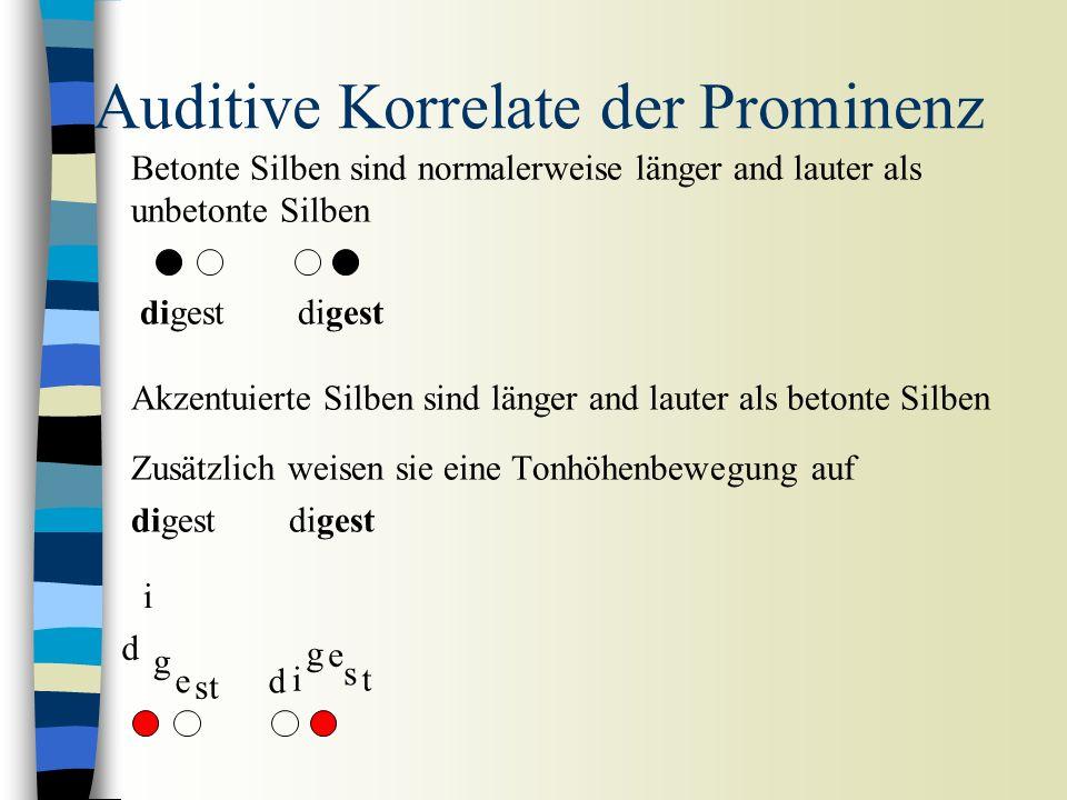 Prominenz n In der Sprache sind manche Silben prominenter als andere: lauter, länger, grössere Tonhöhenbewegung n Die phonetische Realisierung der Pro