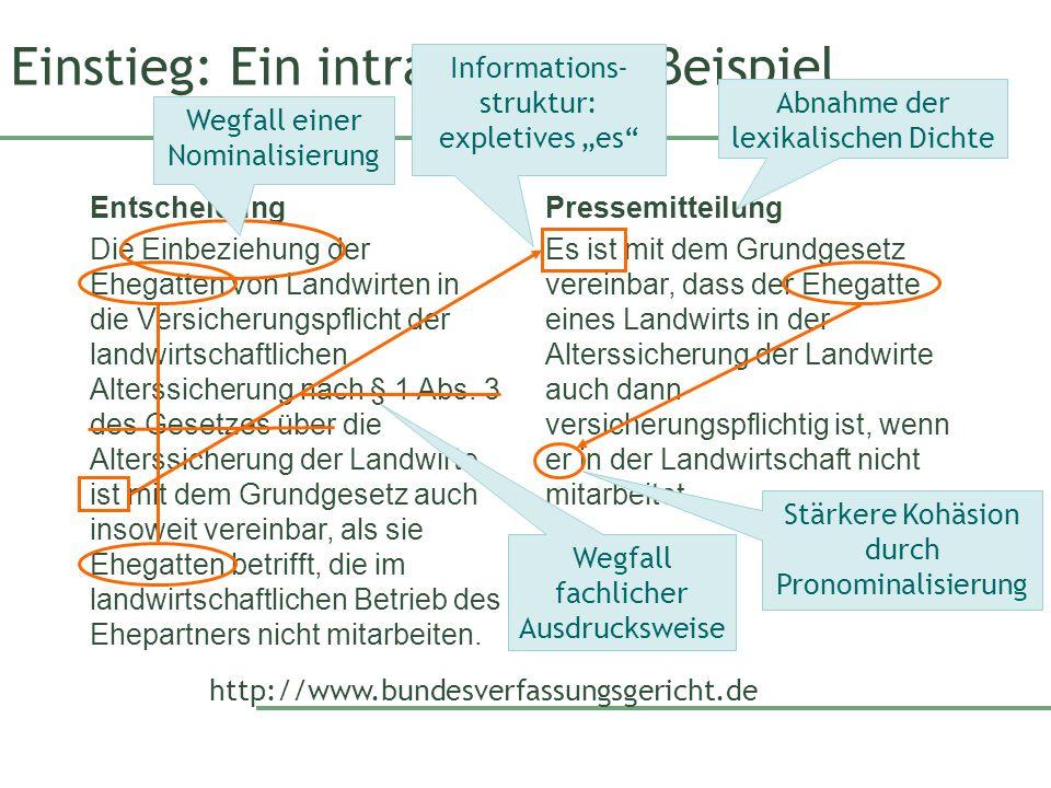 Mögliche Seminararbeitsthemen Intralingualer Vergleich –Vergleich ZS-Original und ZS-Übersetzung –Vergleich Register A und Register B Interlingualer Vergleich Exemplarische Untersuchung Empirische Untersuchung