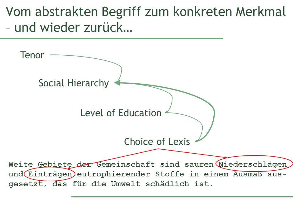 Vom abstrakten Begriff zum konkreten Merkmal – und wieder zurück… Tenor Social Hierarchy Level of Education Choice of Lexis Weite Gebiete der Gemeinsc