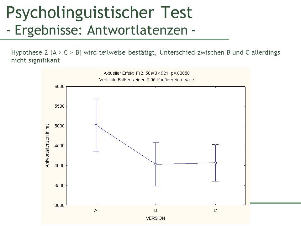 Psycholinguistischer Test - Ergebnisse: Antwortlatenzen - Hypothese 2 (A > C > B) wird teilweise bestätigt, Unterschied zwischen B und C allerdings nicht signifikant