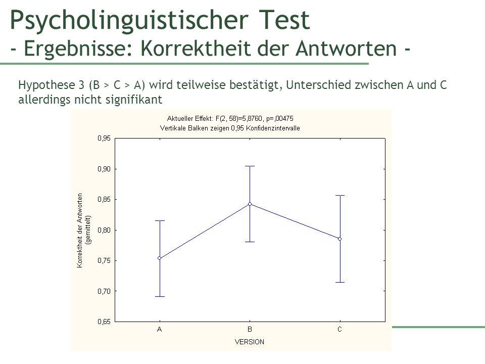 Psycholinguistischer Test - Ergebnisse: Korrektheit der Antworten - Hypothese 3 (B > C > A) wird teilweise bestätigt, Unterschied zwischen A und C allerdings nicht signifikant