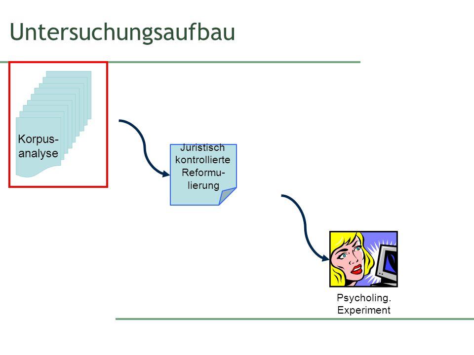 Untersuchungsaufbau Korpus- analyse Juristisch kontrollierte Reformu- lierung Psycholing.
