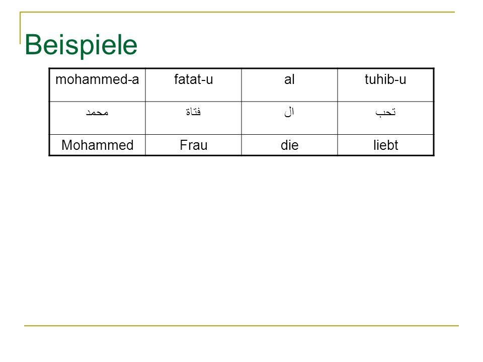 Beispiele mohammed-afatat-ualtuhib-u محمدفتاةالتحب MohammedFraudieliebt