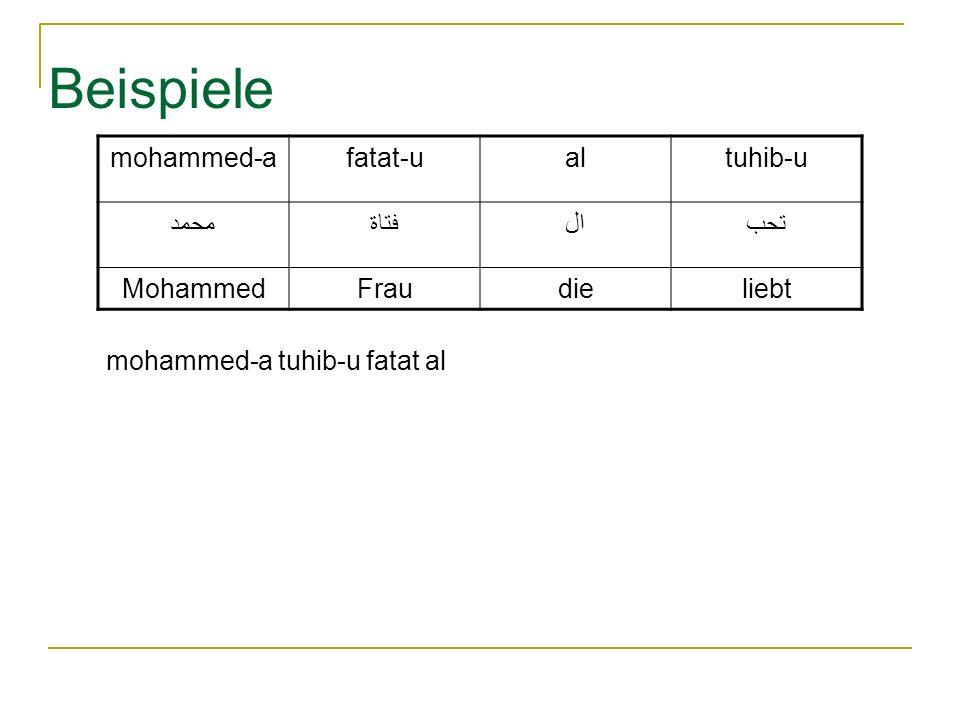 Beispiele mohammed-a tuhib-u fatat al mohammed-afatat-ualtuhib-u محمدفتاةالتحب MohammedFraudieliebt