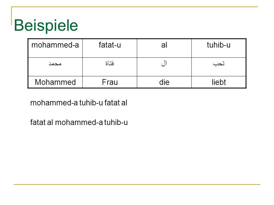Beispiele mohammed-a tuhib-u fatat al fatat al mohammed-a tuhib-u mohammed-afatat-ualtuhib-u محمدفتاةالتحب MohammedFraudieliebt