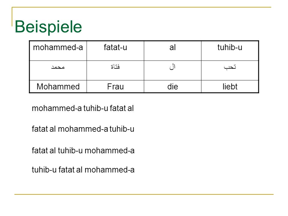 Beispiele mohammed-a tuhib-u fatat al tuhib-u fatat al mohammed-a fatat al mohammed-a tuhib-u fatat al tuhib-u mohammed-a mohammed-afatat-ualtuhib-u محمدفتاةالتحب MohammedFraudieliebt