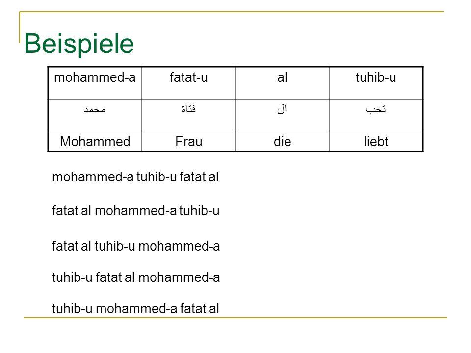 Beispiele mohammed-a tuhib-u fatat al tuhib-u fatat al mohammed-a fatat al mohammed-a tuhib-u tuhib-u mohammed-a fatat al fatat al tuhib-u mohammed-a mohammed-afatat-ualtuhib-u محمدفتاةالتحب MohammedFraudieliebt