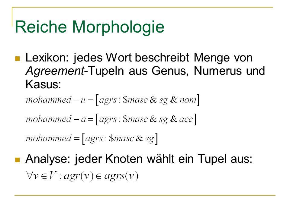 Reiche Morphologie Lexikon: jedes Wort beschreibt Menge von Agreement-Tupeln aus Genus, Numerus und Kasus: Analyse: jeder Knoten wählt ein Tupel aus: