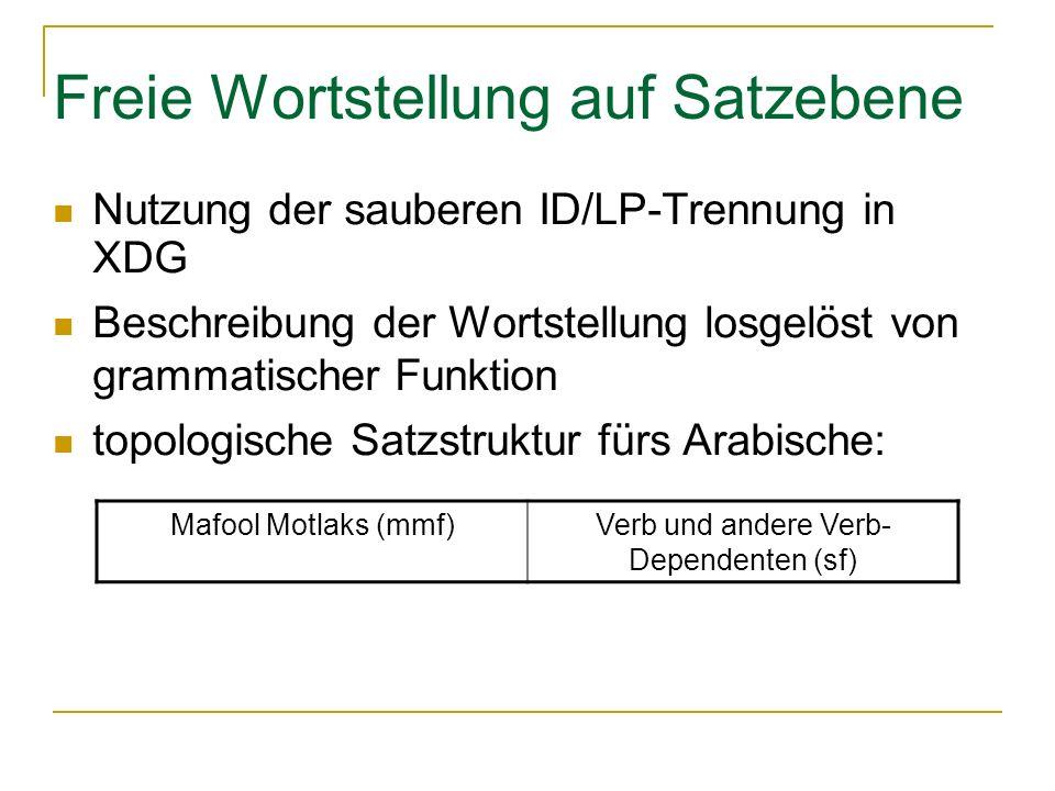 Freie Wortstellung auf Satzebene Nutzung der sauberen ID/LP-Trennung in XDG Beschreibung der Wortstellung losgelöst von grammatischer Funktion topologische Satzstruktur fürs Arabische: Mafool Motlaks (mmf)Verb und andere Verb- Dependenten (sf)