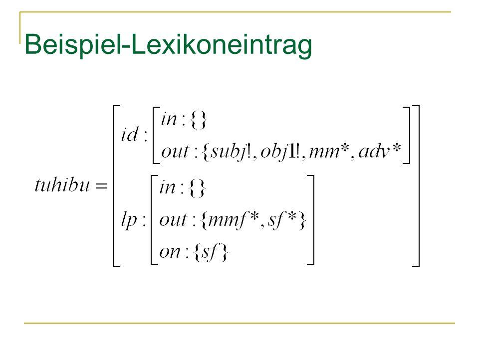 Beispiel-Lexikoneintrag