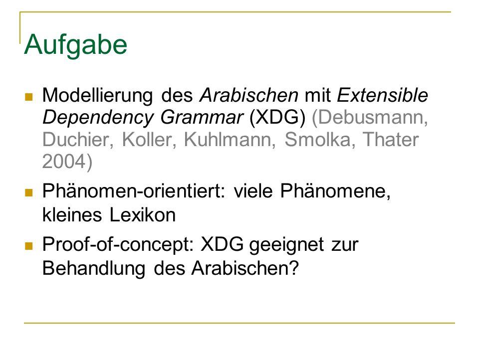 Aufgabe Modellierung des Arabischen mit Extensible Dependency Grammar (XDG) (Debusmann, Duchier, Koller, Kuhlmann, Smolka, Thater 2004) Phänomen-orientiert: viele Phänomene, kleines Lexikon Proof-of-concept: XDG geeignet zur Behandlung des Arabischen?