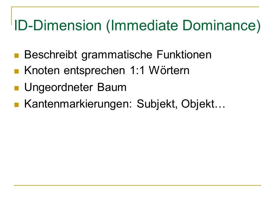 ID-Dimension (Immediate Dominance) Beschreibt grammatische Funktionen Knoten entsprechen 1:1 Wörtern Ungeordneter Baum Kantenmarkierungen: Subjekt, Objekt…
