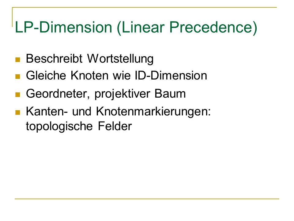 LP-Dimension (Linear Precedence) Beschreibt Wortstellung Gleiche Knoten wie ID-Dimension Geordneter, projektiver Baum Kanten- und Knotenmarkierungen: topologische Felder