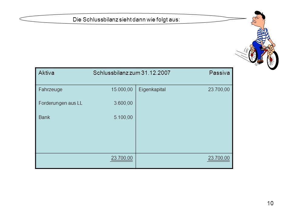 10 Die Schlussbilanz sieht dann wie folgt aus: AktivaSchlussbilanz zum 31.12.2007Passiva Fahrzeuge15.000,00Eigenkapital23.700,00 Forderungen aus LL3.6