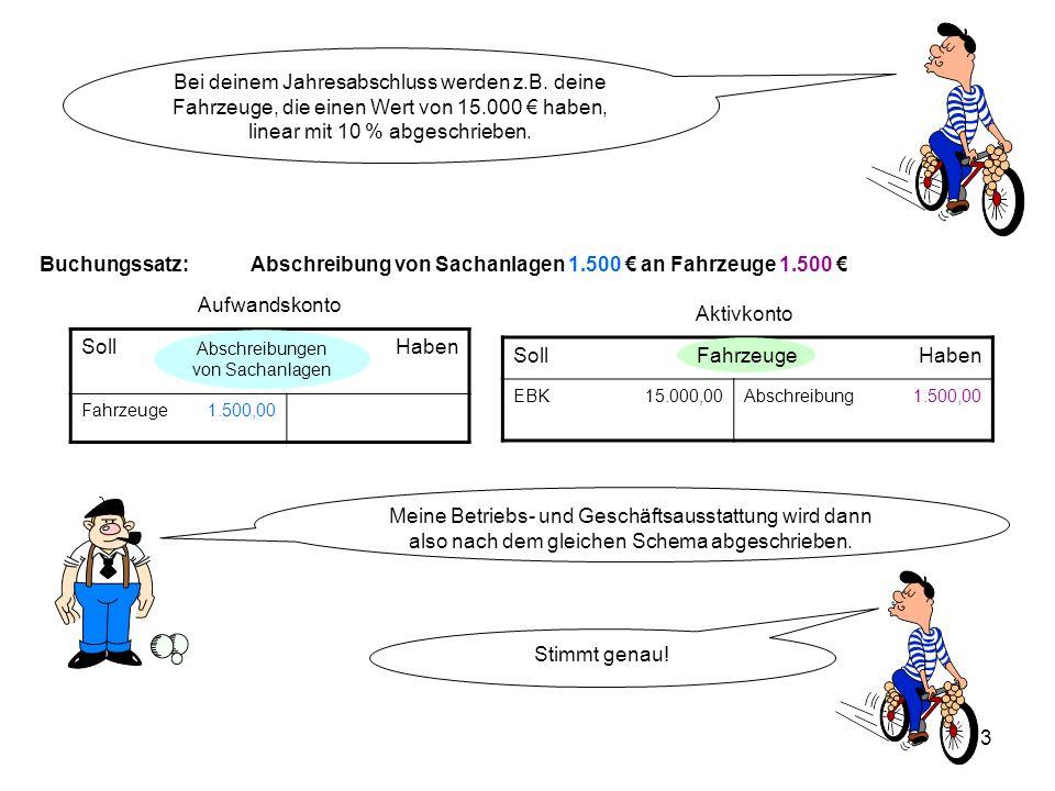 4 Du verkaufst 500 Käse-Salami-Baguettes an die Vacances GmbH in Strasbourg im Gesamtwert von 1.600 auf Ziel.