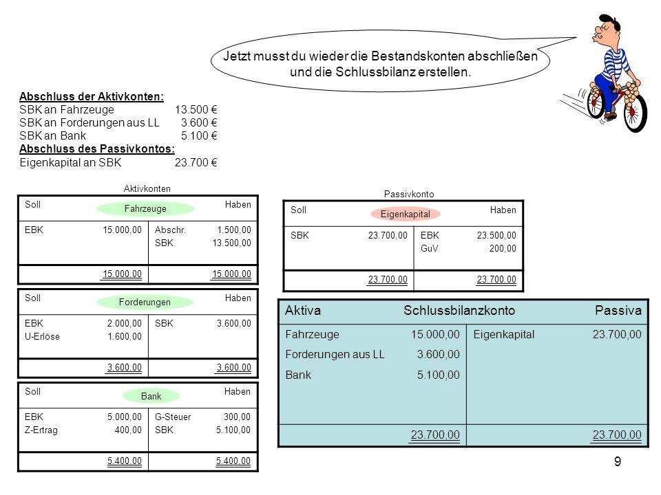 9 Jetzt musst du wieder die Bestandskonten abschließen und die Schlussbilanz erstellen. AktivaSchlussbilanzkontoPassiva Fahrzeuge15.000,00Eigenkapital