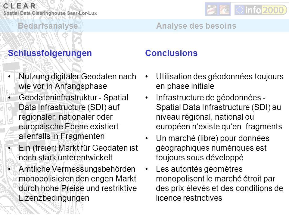 Schlussfolgerungen Nutzung digitaler Geodaten nach wie vor in Anfangsphase Geodateninfrastruktur - Spatial Data Infrastructure (SDI) auf regionaler, n