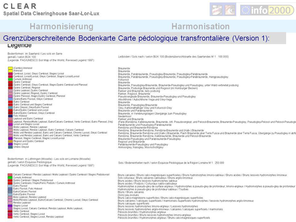 HarmonisierungHarmonisation Grenzüberschreitende Bodenkarte Carte pédologique transfrontalière (Version 1): C L E A R Spatial Data Clearinghouse Saar-