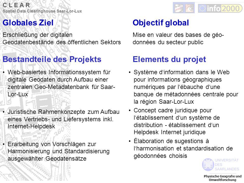 Bestandteile des Projekts Web-basiertes Informationssystem für digitale Geodaten durch Aufbau einer zentralen Geo-Metadatenbank für Saar- Lor-Lux Juri
