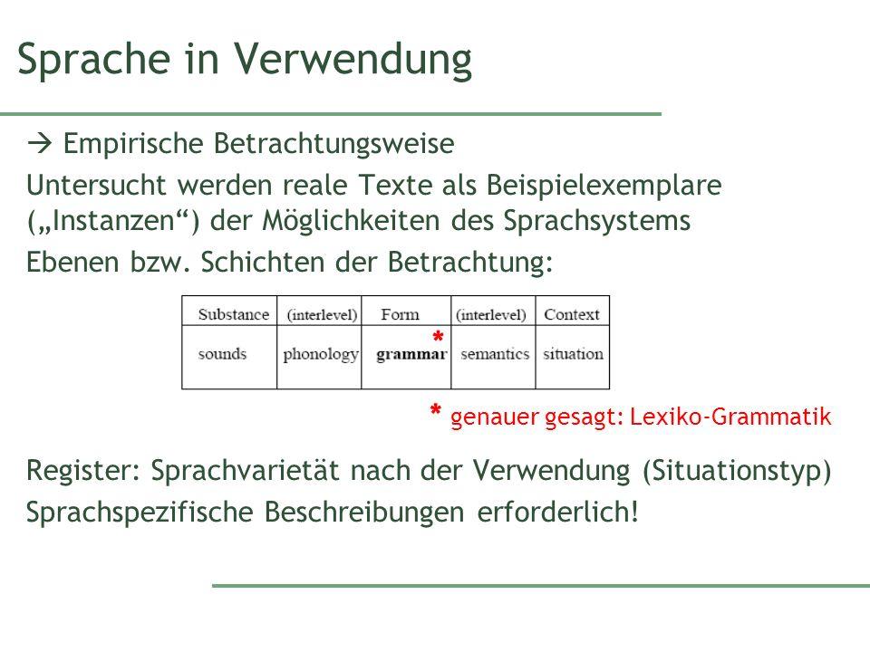 Sprache in Verwendung Empirische Betrachtungsweise Untersucht werden reale Texte als Beispielexemplare (Instanzen) der Möglichkeiten des Sprachsystems