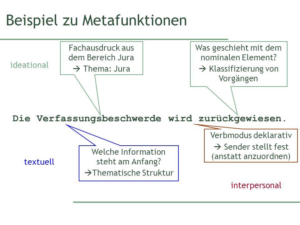 Beispiel zu Metafunktionen Die Verfassungsbeschwerde wird zurückgewiesen. Fachausdruck aus dem Bereich Jura Thema: Jura Was geschieht mit dem nominale