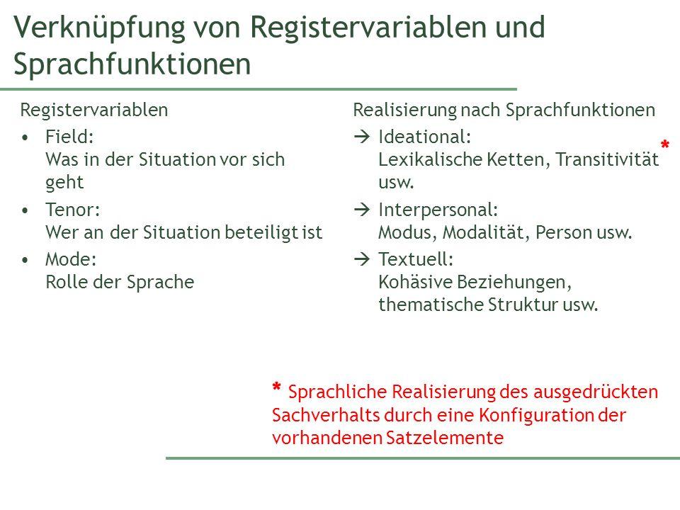 Verknüpfung von Registervariablen und Sprachfunktionen Registervariablen Field: Was in der Situation vor sich geht Tenor: Wer an der Situation beteili