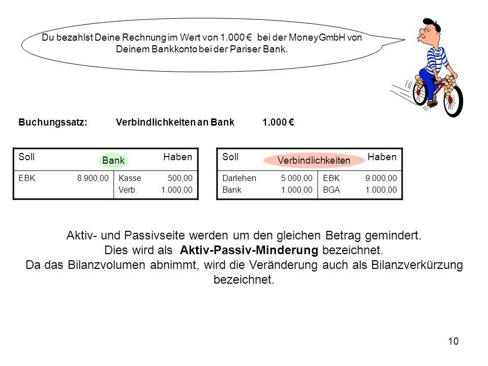 10 Du bezahlst Deine Rechnung im Wert von 1.000 bei der MoneyGmbH von Deinem Bankkonto bei der Pariser Bank. SollHaben Darlehen Bank 5.000,00 1.000,00