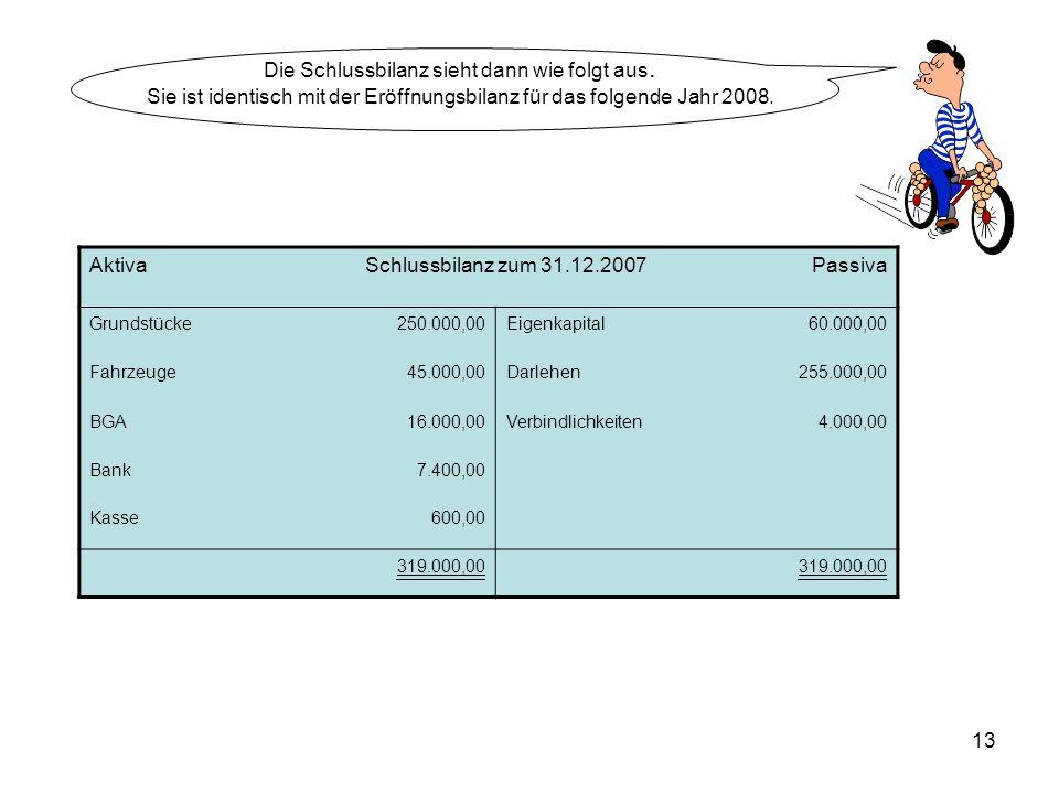 13 Die Schlussbilanz sieht dann wie folgt aus. Sie ist identisch mit der Eröffnungsbilanz für das folgende Jahr 2008. AktivaSchlussbilanz zum 31.12.20