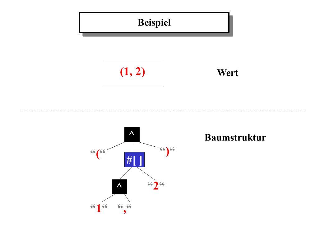 Beispiel Wert (1, 2) #[ ] ^ ^ ( ) 2 1, Baumstruktur