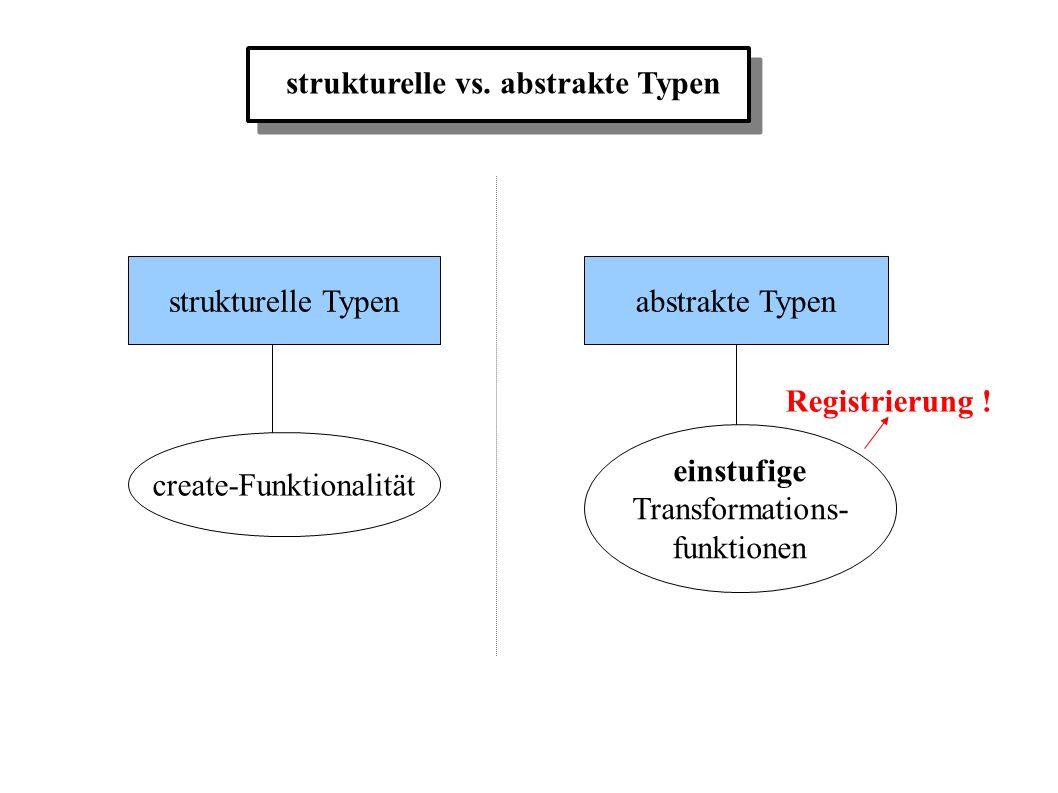 strukturelle vs. abstrakte Typen strukturelle Typenabstrakte Typen create-Funktionalität einstufige Transformations- funktionen Registrierung !