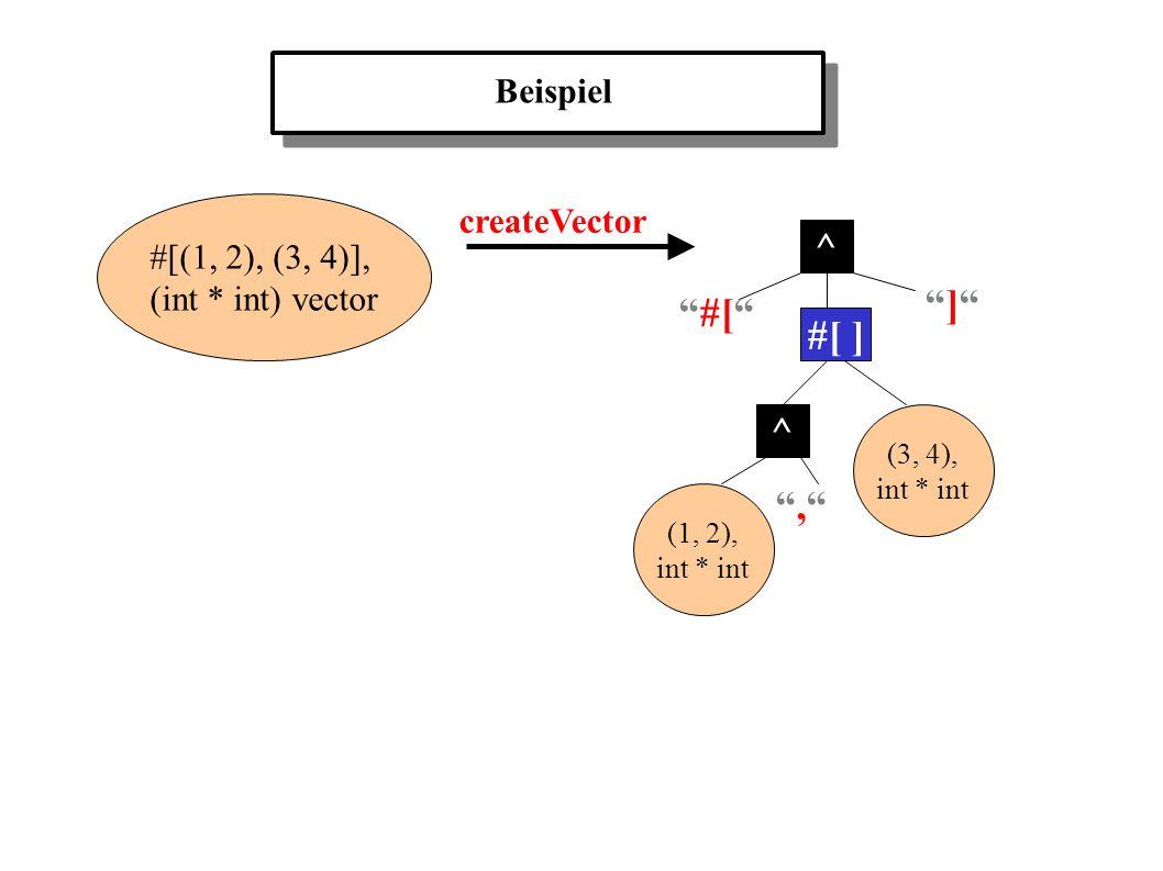 Beispiel #[ ] ^ ^ #[ ], (1, 2), int * int (3, 4), int * int #[(1, 2), (3, 4)], (int * int) vector createVector