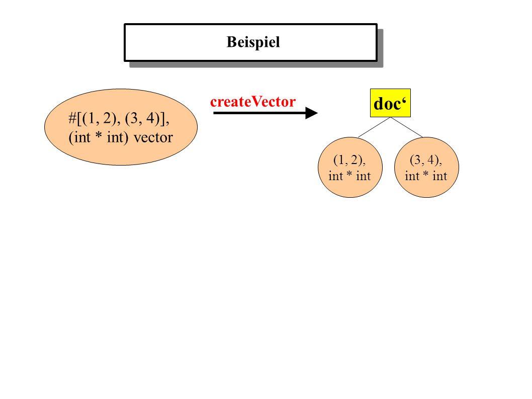 Beispiel #[(1, 2), (3, 4)], (int * int) vector doc (1, 2), int * int (3, 4), int * int createVector