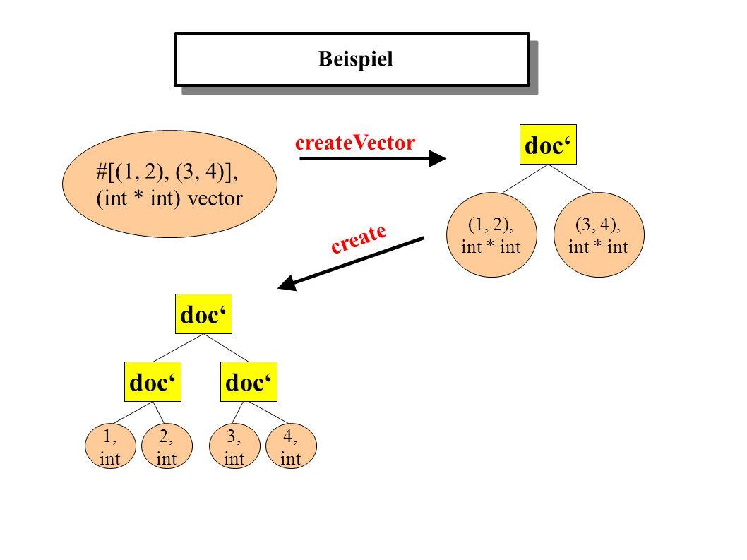 Beispiel #[(1, 2), (3, 4)], (int * int) vector doc (1, 2), int * int (3, 4), int * int doc 4, int 3, int 2, int 1, int create createVector