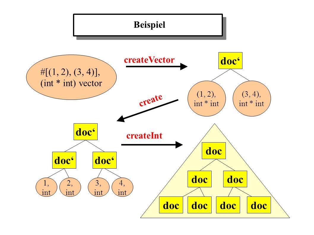 Beispiel #[(1, 2), (3, 4)], (int * int) vector doc (1, 2), int * int (3, 4), int * int doc 4, int 3, int 2, int 1, int doc createInt create createVector