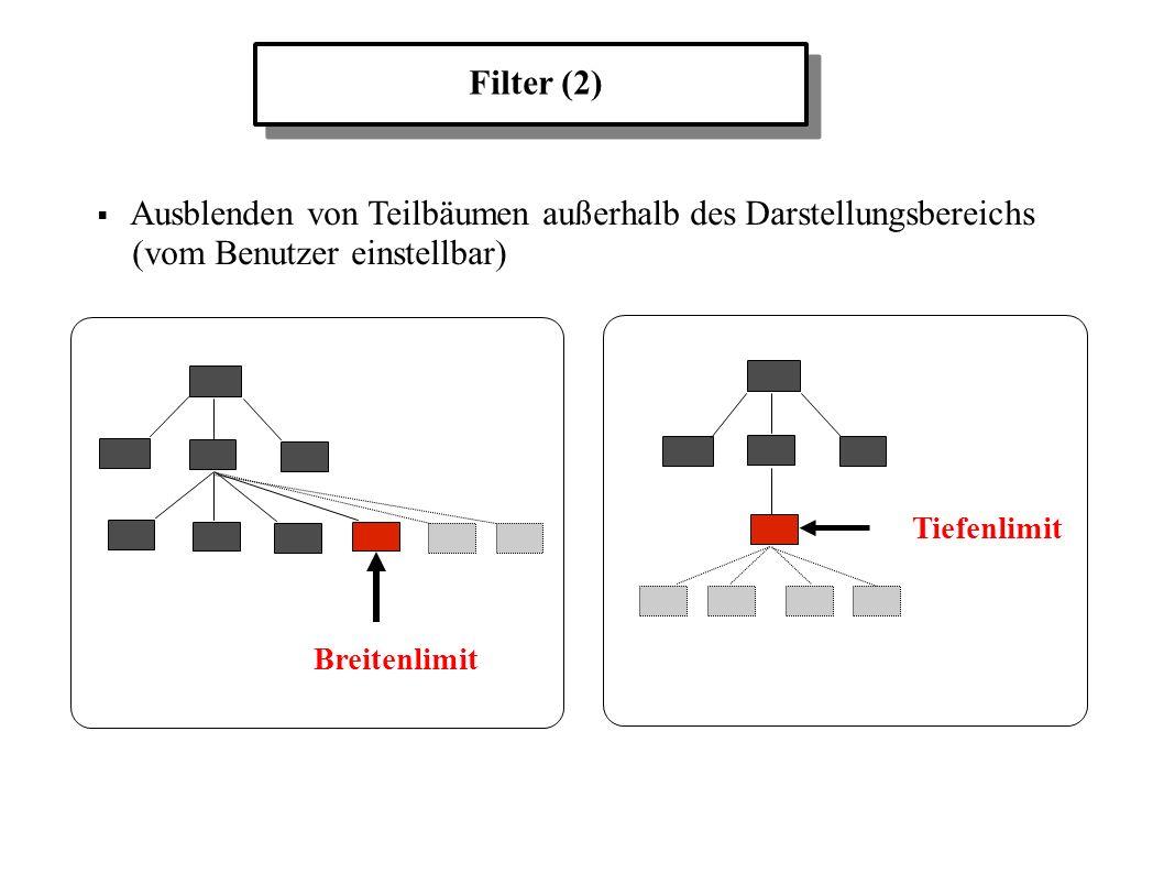 Ausblenden von Teilbäumen außerhalb des Darstellungsbereichs (vom Benutzer einstellbar) Breitenlimit Tiefenlimit Filter (2)