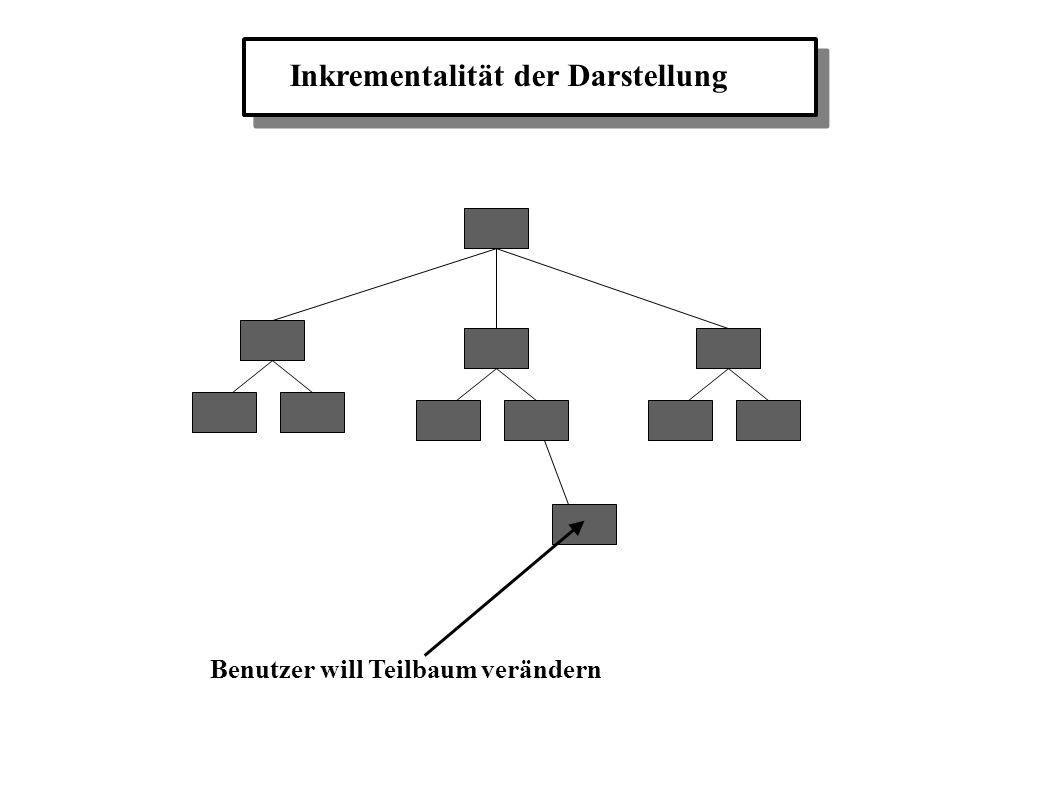 Inkrementalität der Darstellung Benutzer will Teilbaum verändern