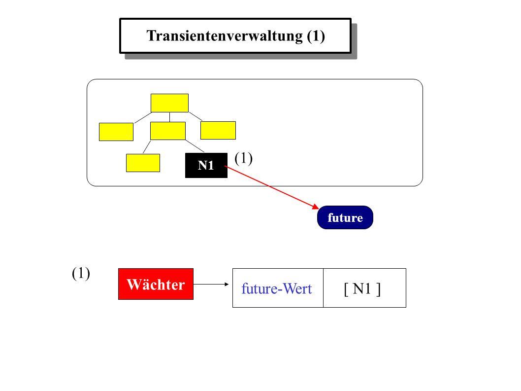 Transientenverwaltung (1) N1 future (1) Wächter future-Wert[ N1 ]