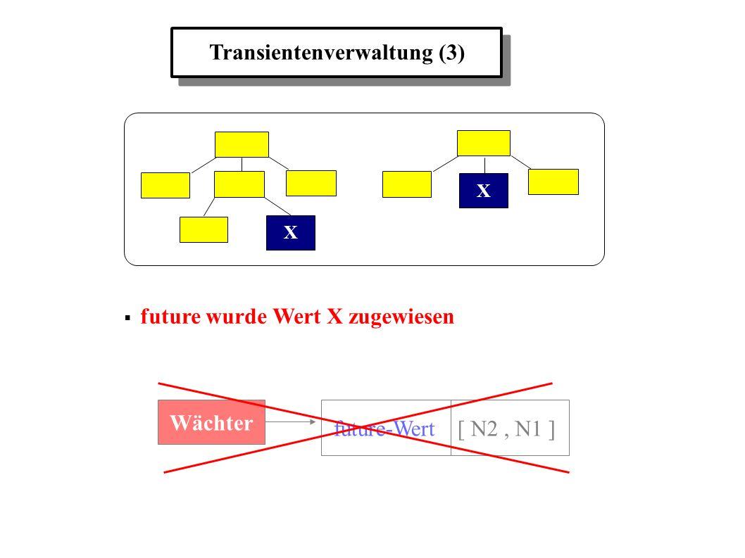Transientenverwaltung (3) XX future wurde Wert X zugewiesen Wächter future-Wert[ N2, N1 ]