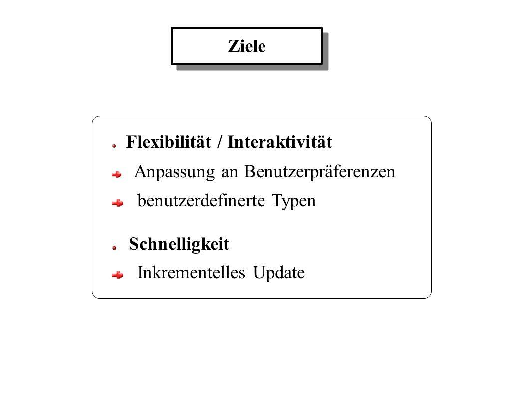 Flexibilität / Interaktivität Anpassung an Benutzerpräferenzen benutzerdefinerte Typen Schnelligkeit Inkrementelles Update Ziele