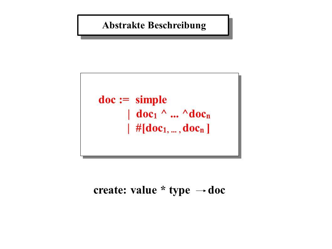 Abstrakte Beschreibung doc := simple | doc 1 ^...