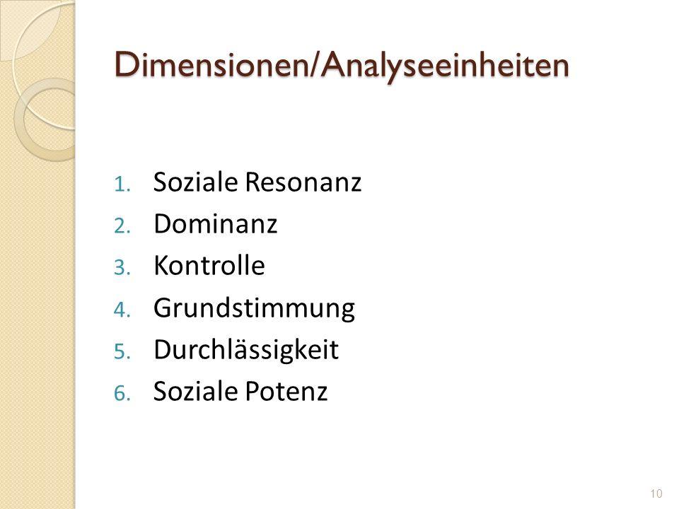 Dimensionen/Analyseeinheiten 1. Soziale Resonanz 2. Dominanz 3. Kontrolle 4. Grundstimmung 5. Durchlässigkeit 6. Soziale Potenz 10