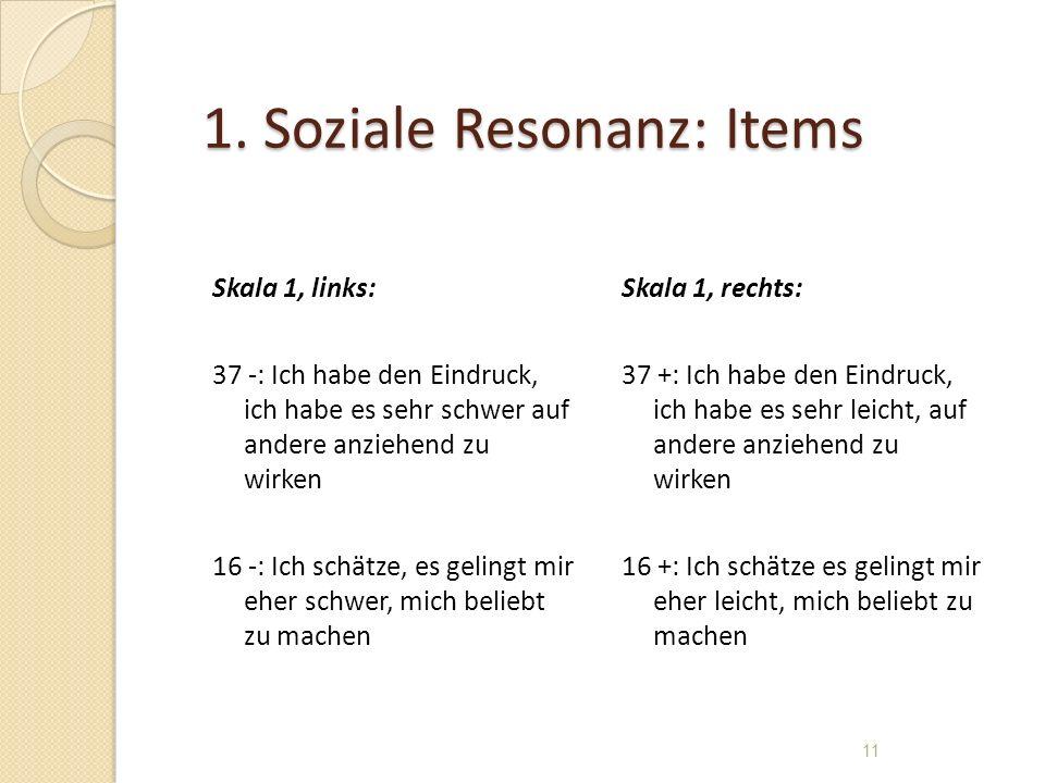 1. Soziale Resonanz: Items Skala 1, links: 37 -: Ich habe den Eindruck, ich habe es sehr schwer auf andere anziehend zu wirken 16 -: Ich schätze, es g