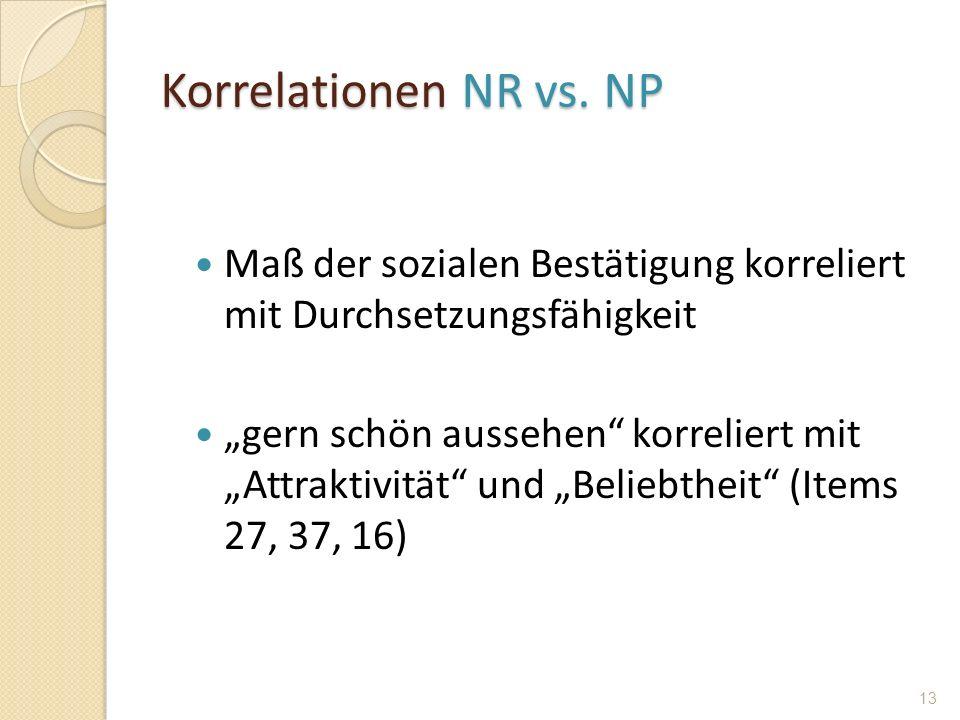 Korrelationen NR vs. NP Maß der sozialen Bestätigung korreliert mit Durchsetzungsfähigkeit gern schön aussehen korreliert mit Attraktivität und Belieb