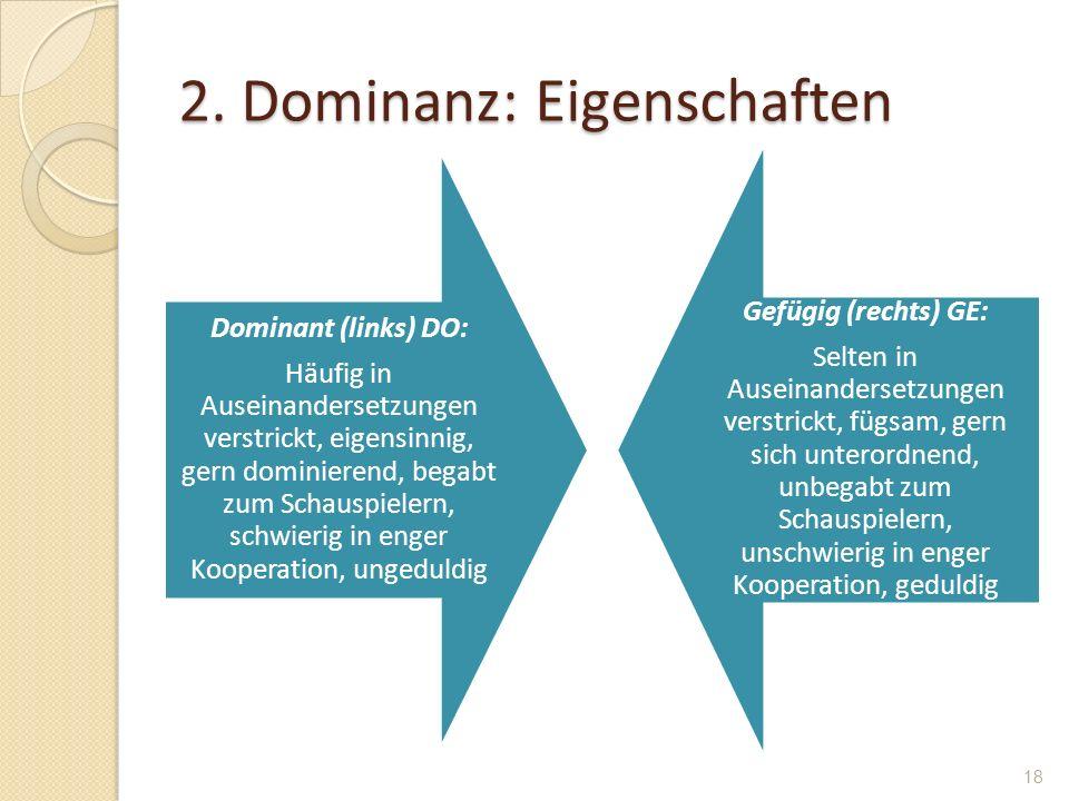 2. Dominanz: Eigenschaften Dominant (links) DO: Häufig in Auseinandersetzungen verstrickt, eigensinnig, gern dominierend, begabt zum Schauspielern, sc