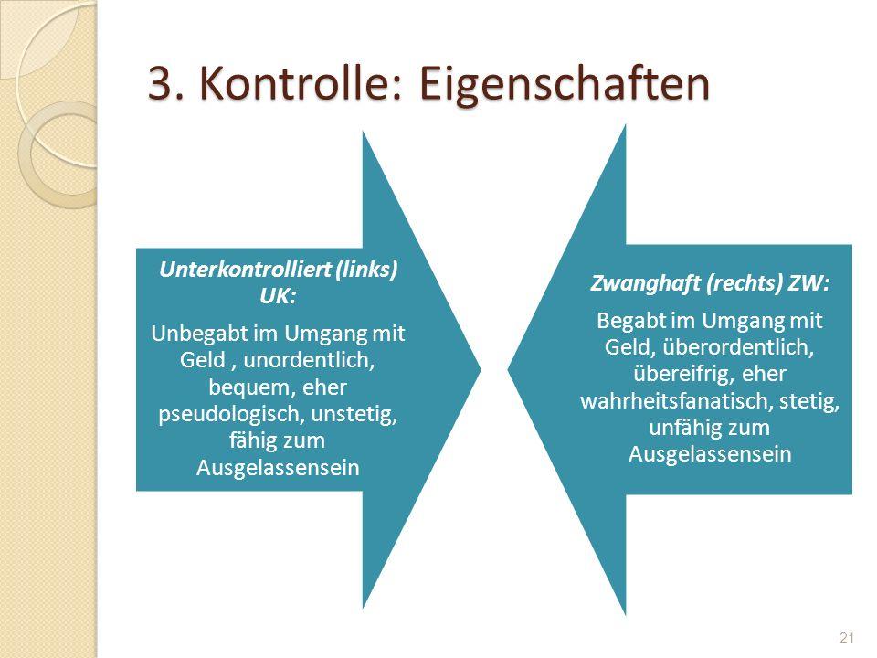 3. Kontrolle: Eigenschaften Unterkontrolliert (links) UK: Unbegabt im Umgang mit Geld, unordentlich, bequem, eher pseudologisch, unstetig, fähig zum A