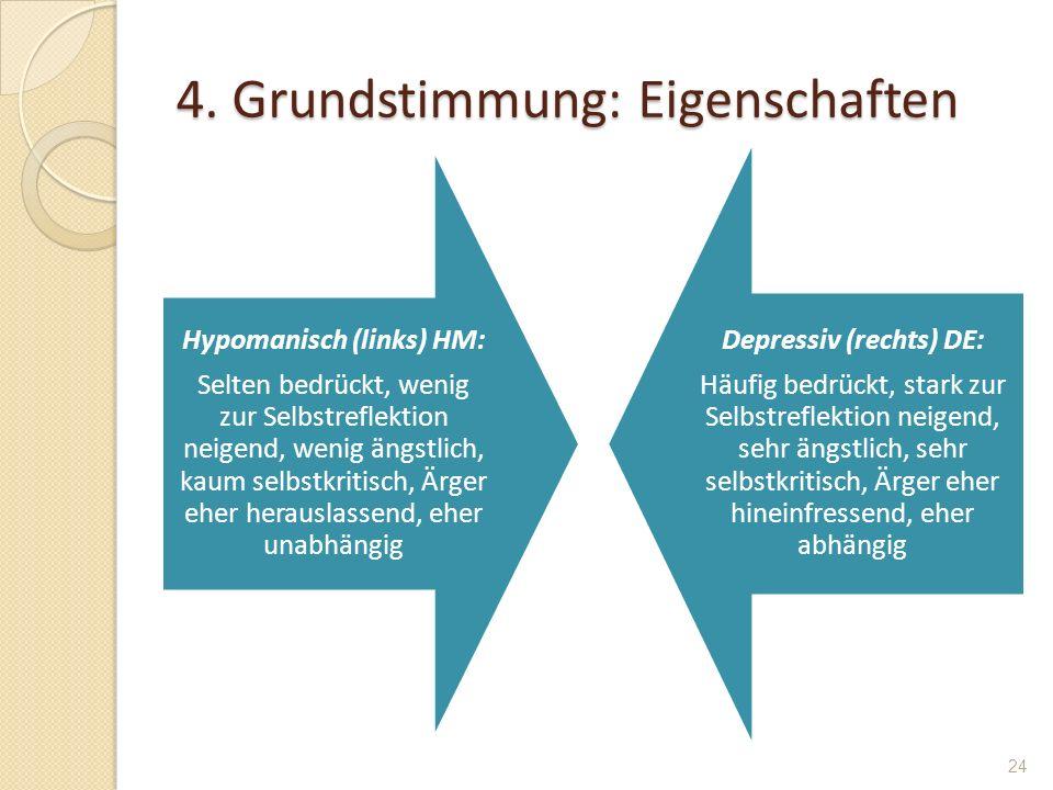 4. Grundstimmung: Eigenschaften Hypomanisch (links) HM: Selten bedrückt, wenig zur Selbstreflektion neigend, wenig ängstlich, kaum selbstkritisch, Ärg