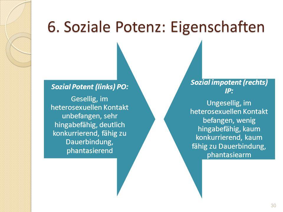 6. Soziale Potenz: Eigenschaften Sozial Potent (links) PO: Gesellig, im heterosexuellen Kontakt unbefangen, sehr hingabefähig, deutlich konkurrierend,